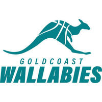 BC Goldcoast-Wallabies (BCKE)